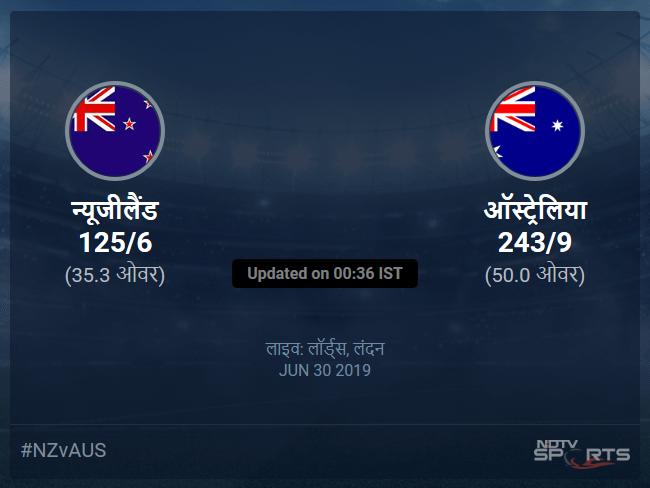 ऑस्ट्रेलिया बनाम न्यूजीलैंड लाइव स्कोर, ओवर 31 से 35 लेटेस्ट क्रिकेट स्कोर अपडेट