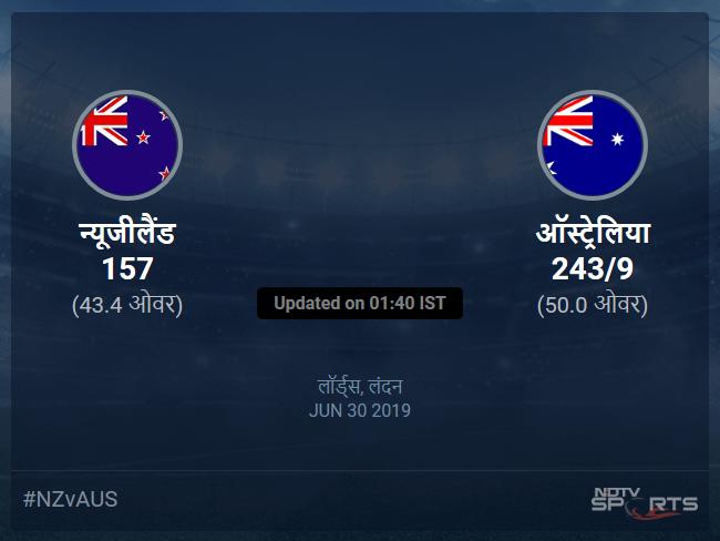 ऑस्ट्रेलिया बनाम न्यूजीलैंड लाइव स्कोर, ओवर 41 से 45 लेटेस्ट क्रिकेट स्कोर अपडेट