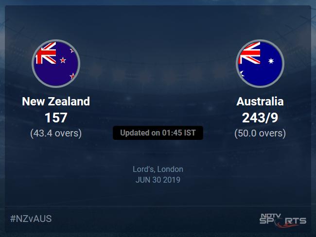 New Zealand vs Australia Live Score, Over 41 to 45 Latest Cricket Score, Updates