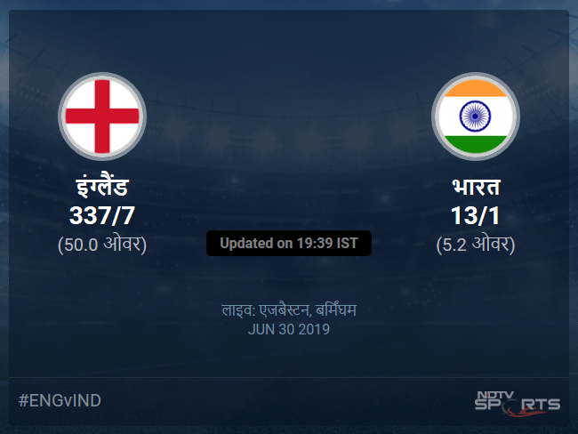England vs India live score over Match 38 ODI 1 5 updates