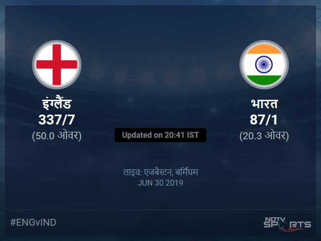 England vs India live score over Match 38 ODI 16 20 updates