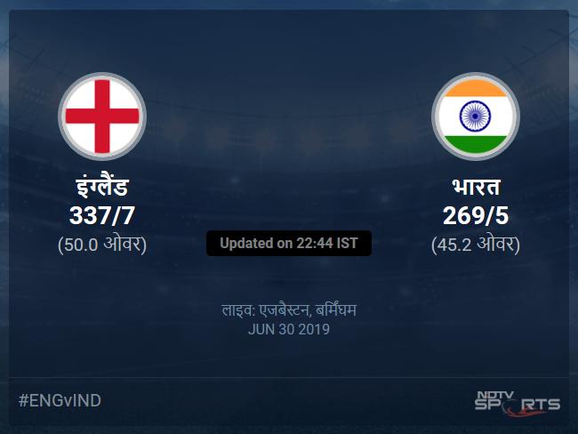 England vs India live score over Match 38 ODI 41 45 updates
