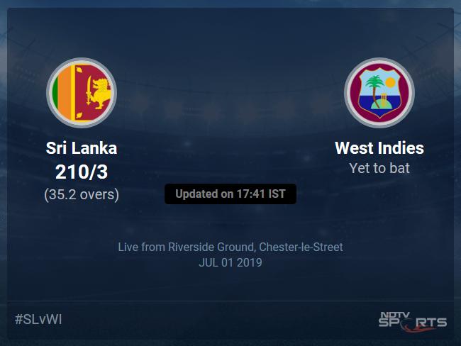 Sri Lanka vs West Indies Live Score, Over 31 to 35 Latest Cricket Score, Updates