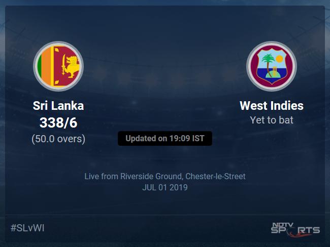 West Indies vs Sri Lanka Live Score, Over 46 to 50 Latest Cricket Score, Updates