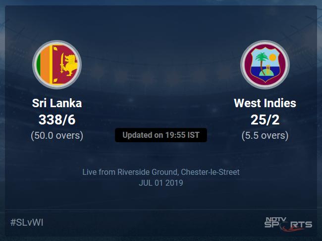 Sri Lanka vs West Indies Live Score, Over 1 to 5 Latest Cricket Score, Updates