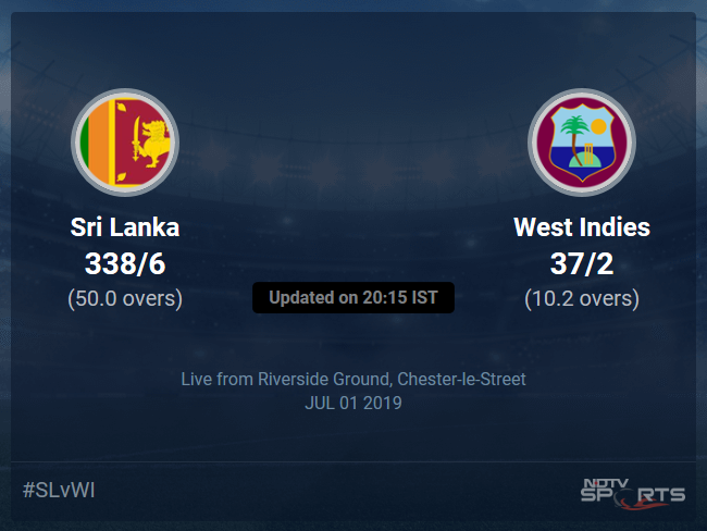 West Indies vs Sri Lanka Live Score, Over 6 to 10 Latest Cricket Score, Updates