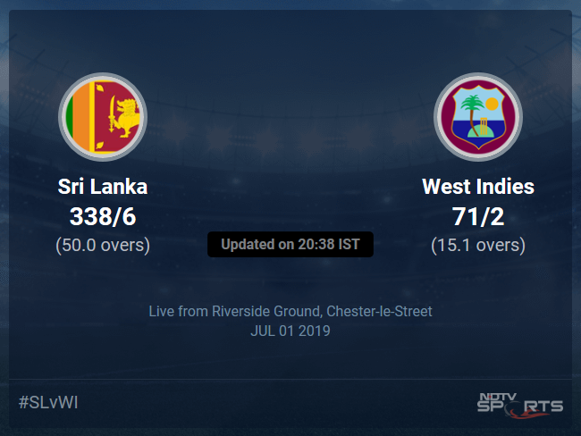 Sri Lanka vs West Indies Live Score, Over 11 to 15 Latest Cricket Score, Updates