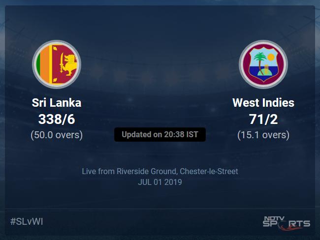 Sri Lanka vs West Indies Live Score, Over 11 to 15 Latest Cricket Score, Updates