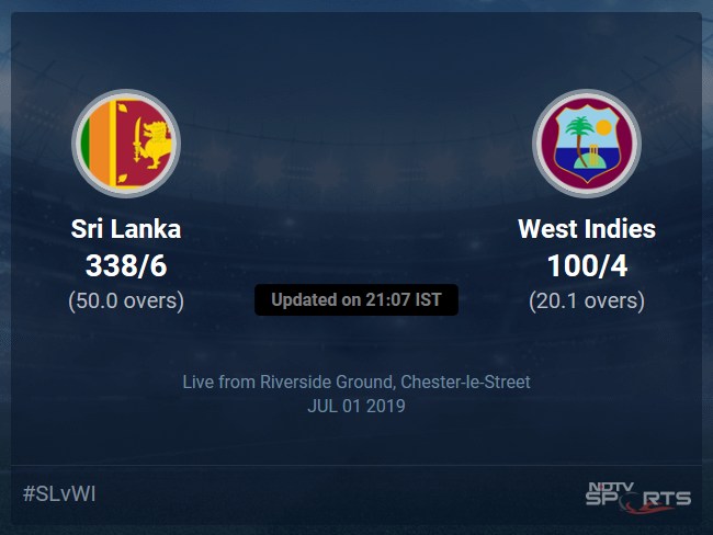West Indies vs Sri Lanka Live Score, Over 16 to 20 Latest Cricket Score, Updates