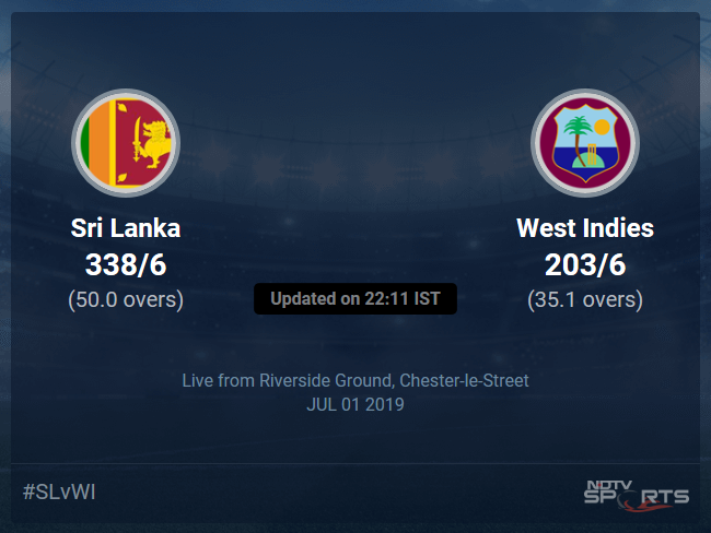 West Indies vs Sri Lanka Live Score, Over 31 to 35 Latest Cricket Score, Updates