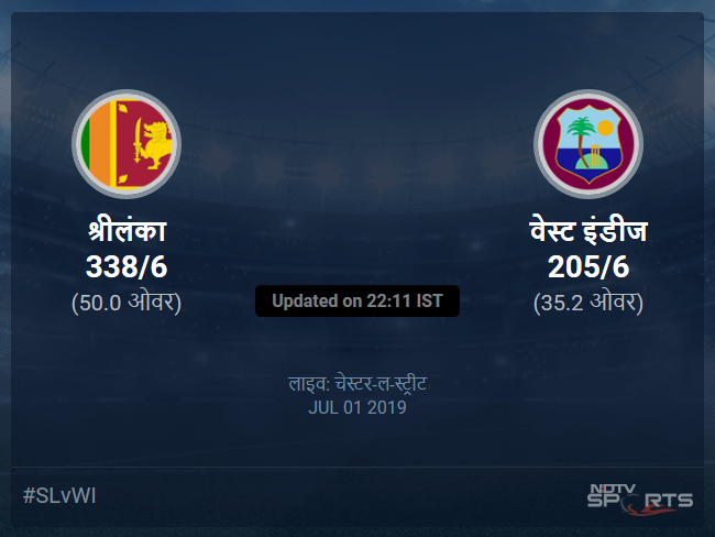 Sri Lanka vs West Indies live score over Match 39 ODI 31 35 updates
