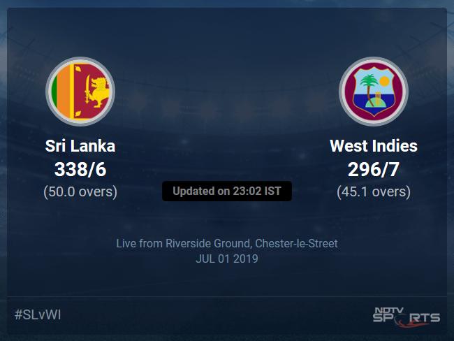 Sri Lanka vs West Indies Live Score, Over 41 to 45 Latest Cricket Score, Updates