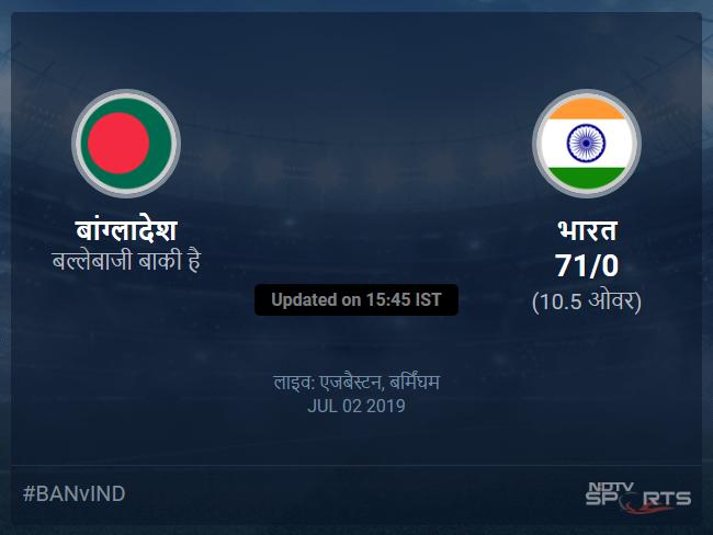 Bangladesh vs India live score over Match 40 ODI 6 10 updates