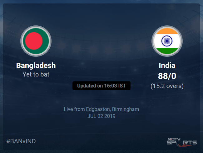 India vs Bangladesh Live Score, Over 11 to 15 Latest Cricket Score, Updates