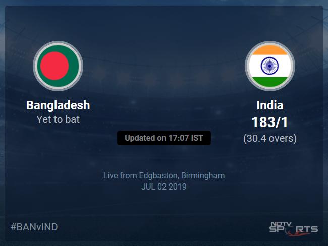 India vs Bangladesh Live Score, Over 26 to 30 Latest Cricket Score, Updates