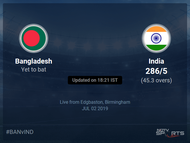 Bangladesh vs India Live Score, Over 41 to 45 Latest Cricket Score, Updates