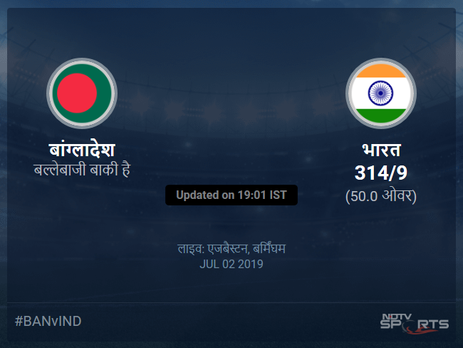 Bangladesh vs India live score over Match 40 ODI 46 50 updates