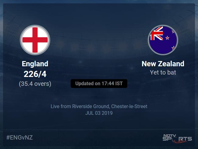 New Zealand vs England Live Score, Over 31 to 35 Latest Cricket Score, Updates