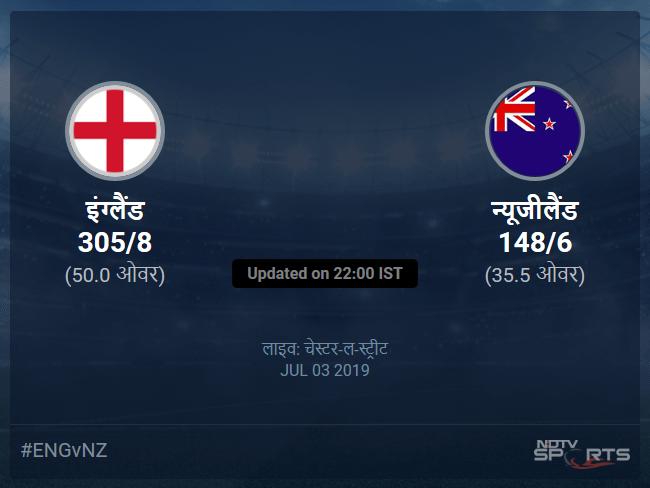 न्यूजीलैंड बनाम इंग्लैंड लाइव स्कोर, ओवर 31 से 35 लेटेस्ट क्रिकेट स्कोर अपडेट