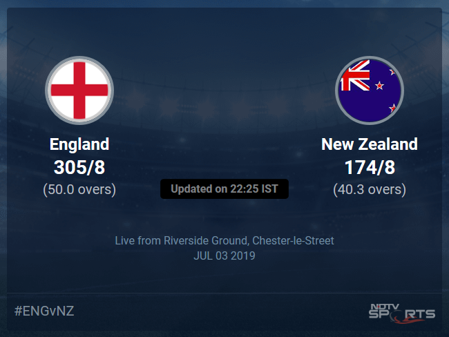 New Zealand vs England Live Score, Over 36 to 40 Latest Cricket Score, Updates