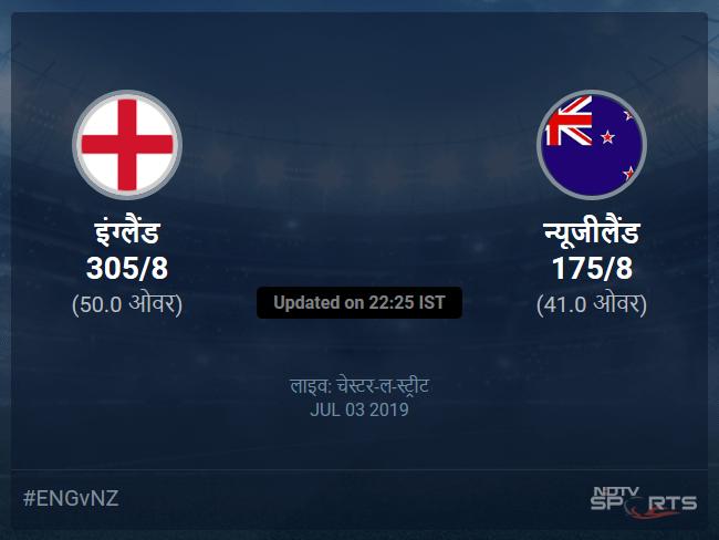 England vs New Zealand live score over Match 41 ODI 36 40 updates