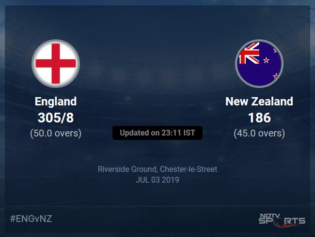 New Zealand vs England Live Score, Over 41 to 45 Latest Cricket Score, Updates