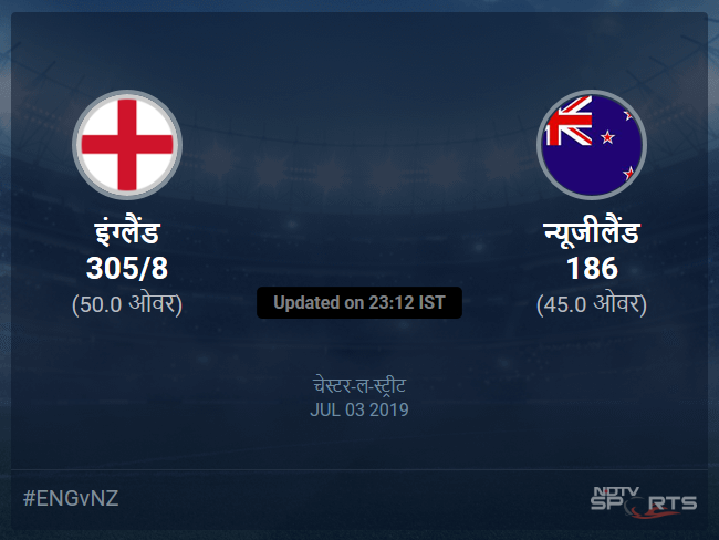 न्यूजीलैंड बनाम इंग्लैंड लाइव स्कोर, ओवर 41 से 45 लेटेस्ट क्रिकेट स्कोर अपडेट