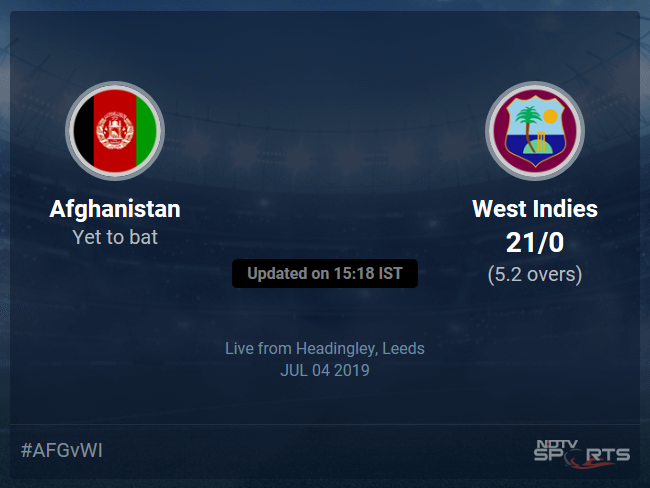 Afghanistan vs West Indies Live Score, Over 1 to 5 Latest Cricket Score, Updates