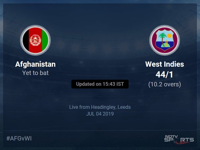 Afghanistan vs West Indies Live Score, Over 6 to 10 Latest Cricket Score, Updates