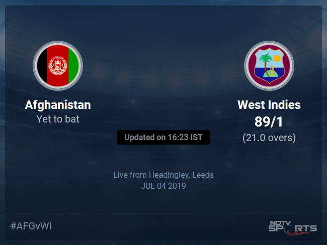 West Indies vs Afghanistan Live Score, Over 16 to 20 Latest Cricket Score, Updates