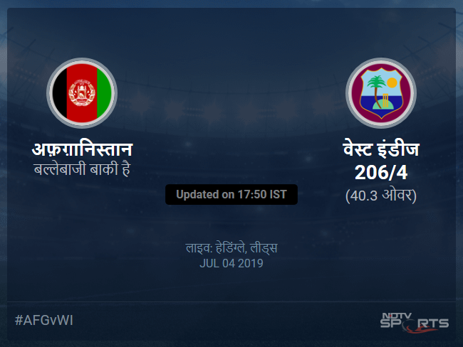 Afghanistan vs West Indies live score over Match 42 ODI 36 40 updates