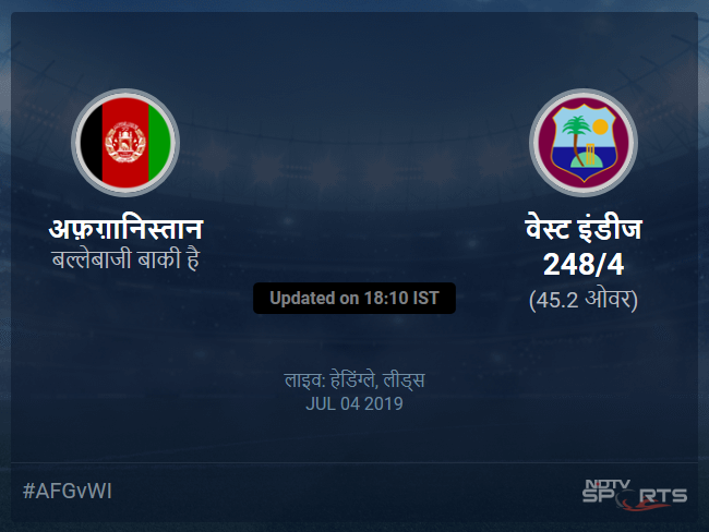 Afghanistan vs West Indies live score over Match 42 ODI 41 45 updates