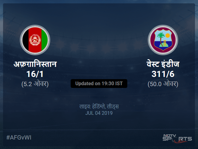 Afghanistan vs West Indies live score over Match 42 ODI 1 5 updates