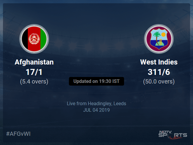 West Indies vs Afghanistan Live Score, Over 1 to 5 Latest Cricket Score, Updates