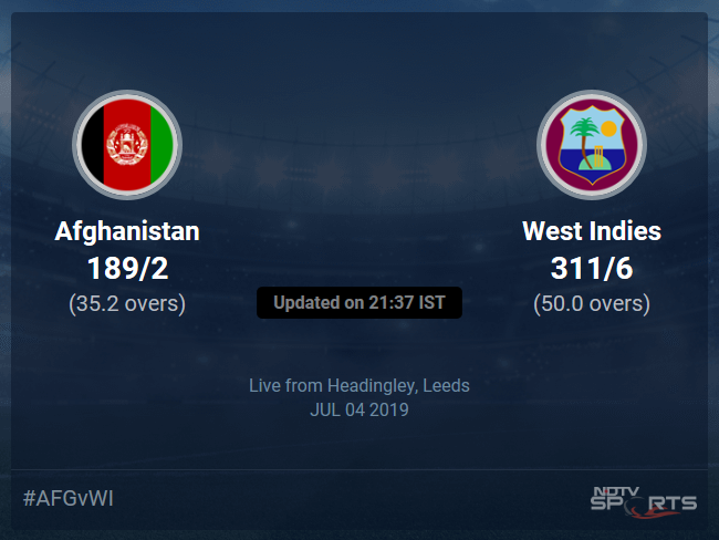 Afghanistan vs West Indies Live Score, Over 31 to 35 Latest Cricket Score, Updates
