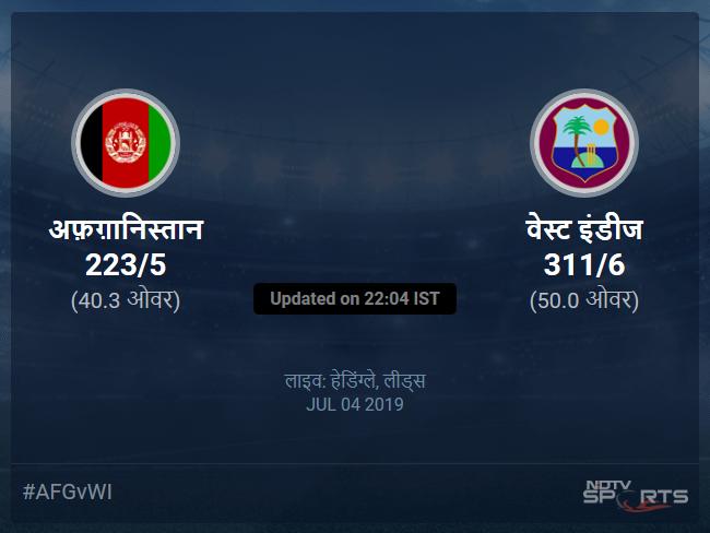 वेस्ट इंडीज बनाम अफ़ग़ानिस्तान लाइव स्कोर, ओवर 36 से 40 लेटेस्ट क्रिकेट स्कोर अपडेट