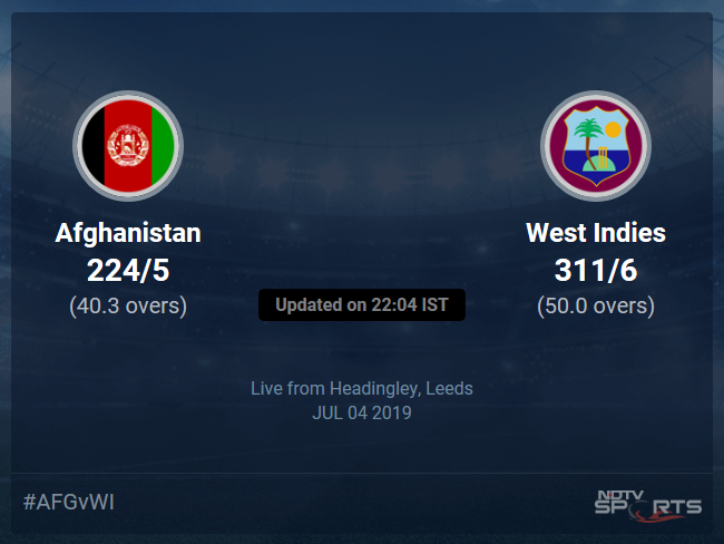 West Indies vs Afghanistan Live Score, Over 36 to 40 Latest Cricket Score, Updates