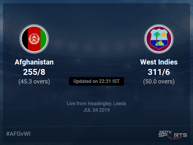 Afghanistan vs West Indies Live Score, Over 41 to 45 Latest Cricket Score, Updates