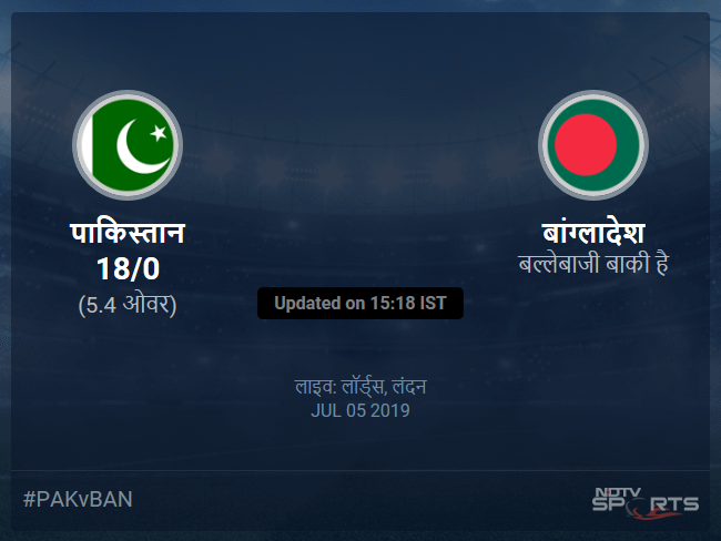 Pakistan vs Bangladesh live score over Match 43 ODI 1 5 updates