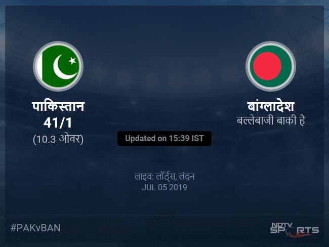 Pakistan vs Bangladesh live score over Match 43 ODI 6 10 updates