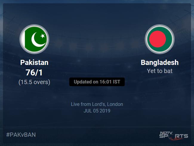 Bangladesh vs Pakistan Live Score, Over 11 to 15 Latest Cricket Score, Updates