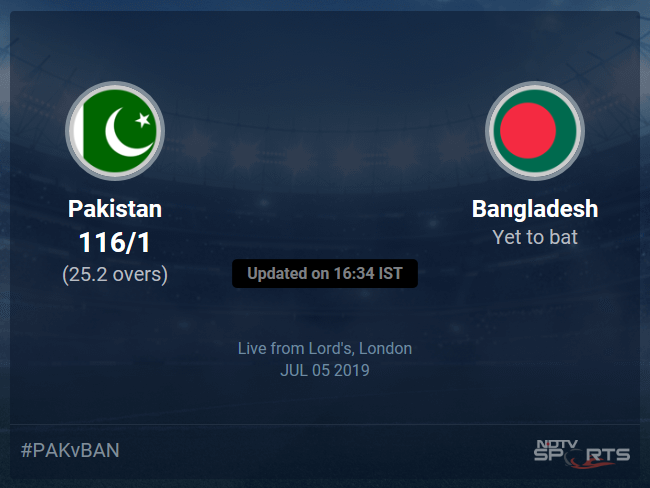 Bangladesh vs Pakistan Live Score, Over 21 to 25 Latest Cricket Score, Updates