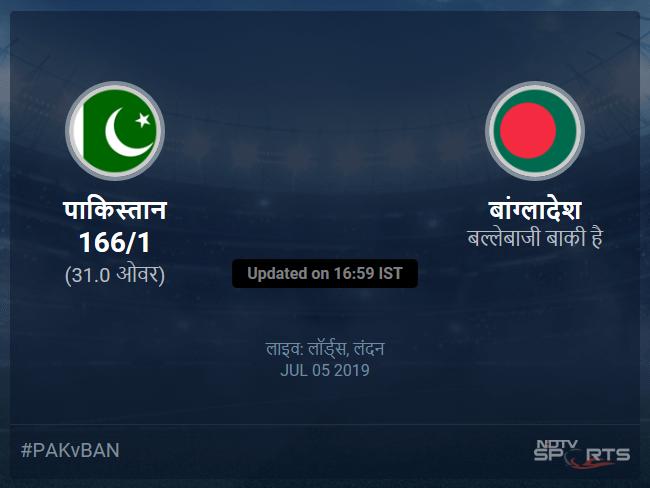 Pakistan vs Bangladesh live score over Match 43 ODI 26 30 updates