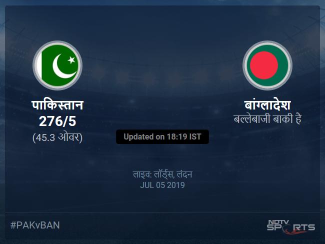 Pakistan vs Bangladesh live score over Match 43 ODI 41 45 updates
