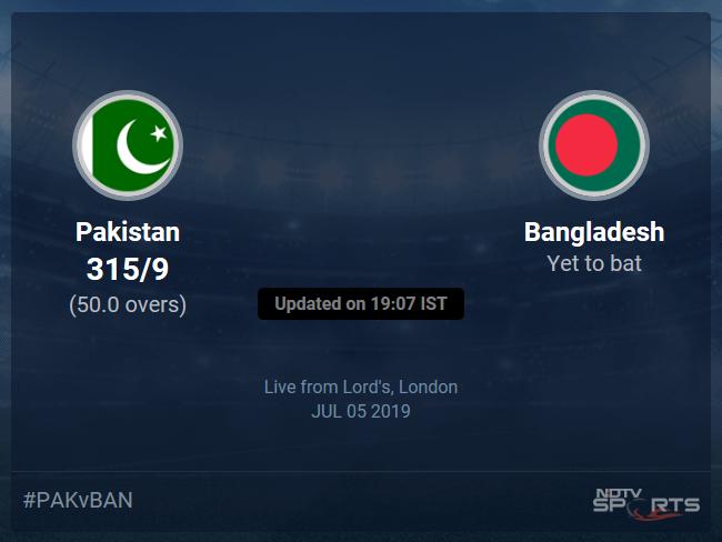 Pakistan vs Bangladesh Live Score, Over 46 to 50 Latest Cricket Score, Updates