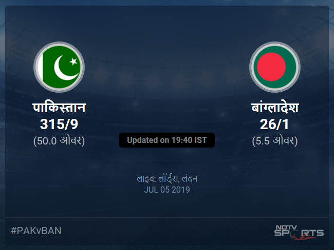 Pakistan vs Bangladesh live score over Match 43 ODI 1 5 updates