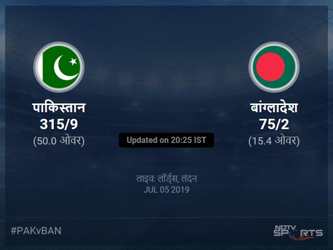 Pakistan vs Bangladesh live score over Match 43 ODI 11 15 updates