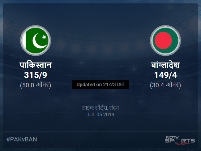 Pakistan vs Bangladesh live score over Match 43 ODI 26 30 updates