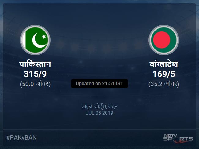 Pakistan vs Bangladesh live score over Match 43 ODI 31 35 updates