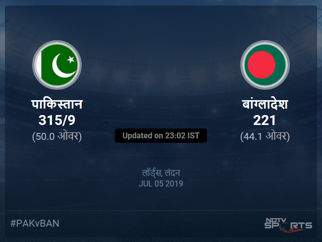 पाकिस्तान बनाम बांग्लादेश लाइव स्कोर, ओवर 41 से 45 लेटेस्ट क्रिकेट स्कोर अपडेट
